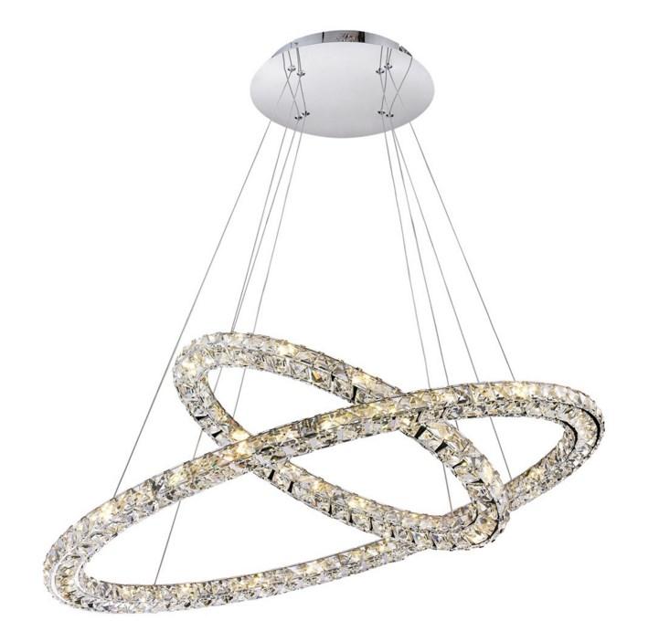 Kvaliteta LED rasvjeta